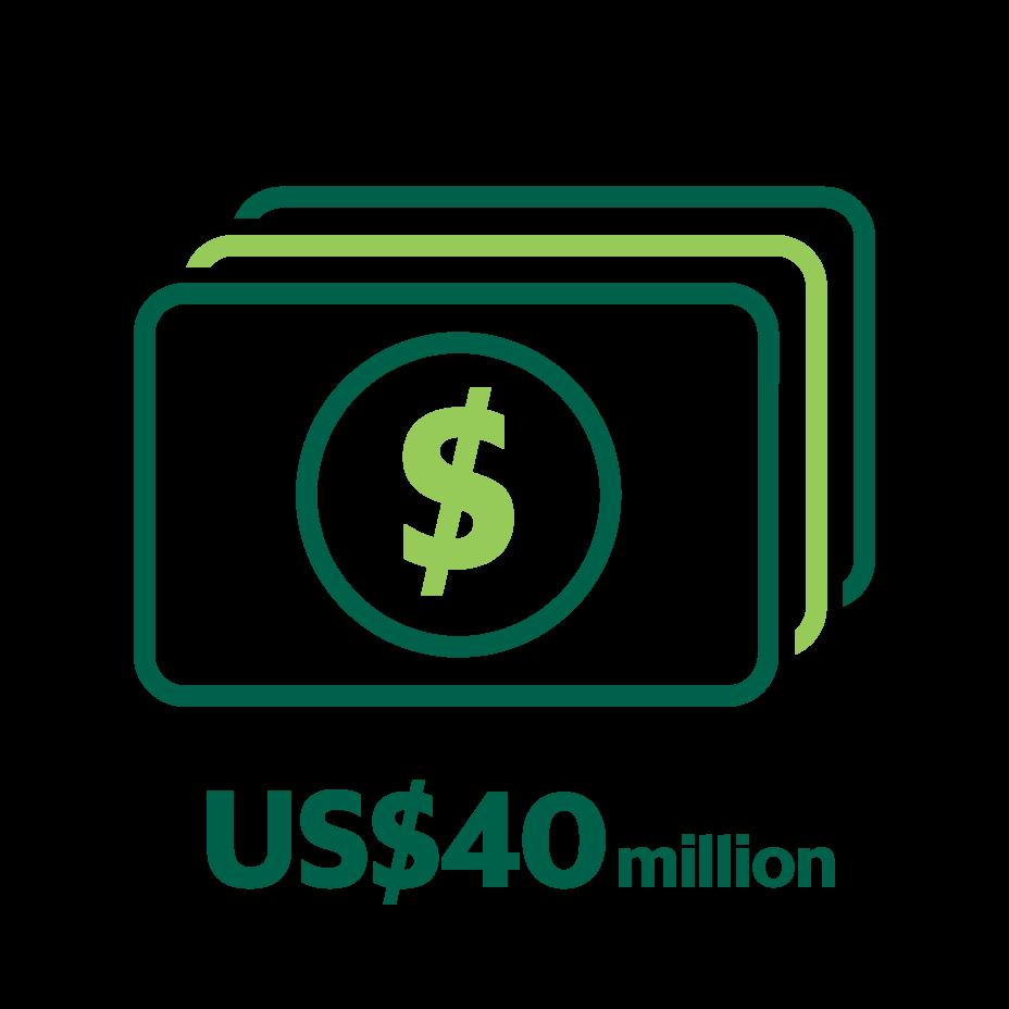 US$ 40 juta didedikasikan untuk inisiatif bantuan mitra di seluruh Asia Tenggara