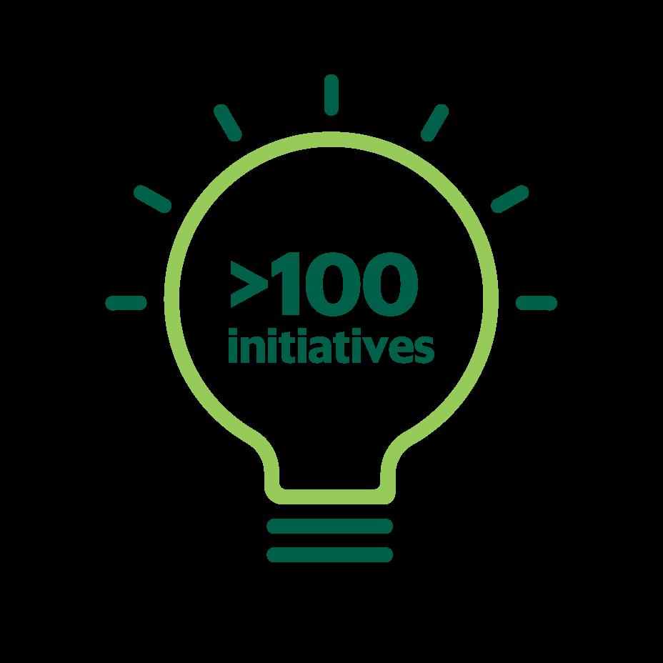 Lebih dari 100 inisiatif diluncurkan dalam dua bulan untuk membantu mitra pengemudi dan pengantaran, pejuan garda depan dan masyarakat yang terdampak COVID-19