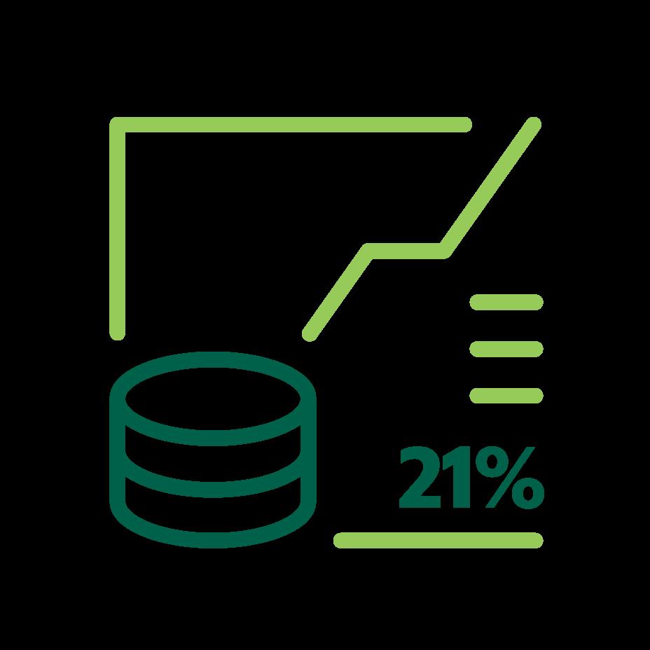 21% peningkatan online oleh mitra UMKM melalui Grab
