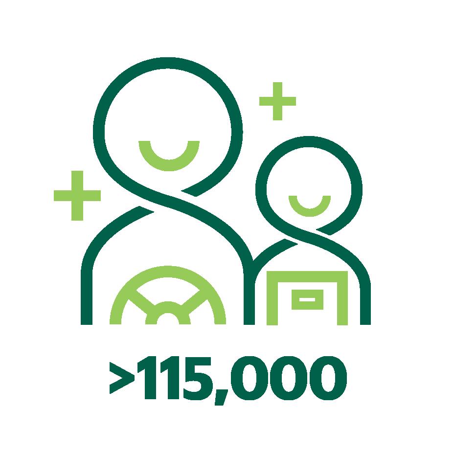Lebih dari 115,000 Mitra pengemudi dan pengantaran baru yang bergabung dengan Grab selama COVID-19
